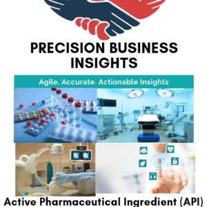 Active Pharmaceutical Ingredient (API) Market