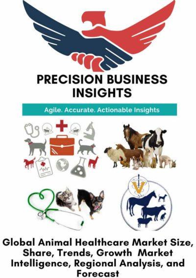 Global Animal Healthcare Market, Veterinary Healthcare Market, Companion Animal Healthcare Market, Pet Animal Healthcare Market, Animal Health Market