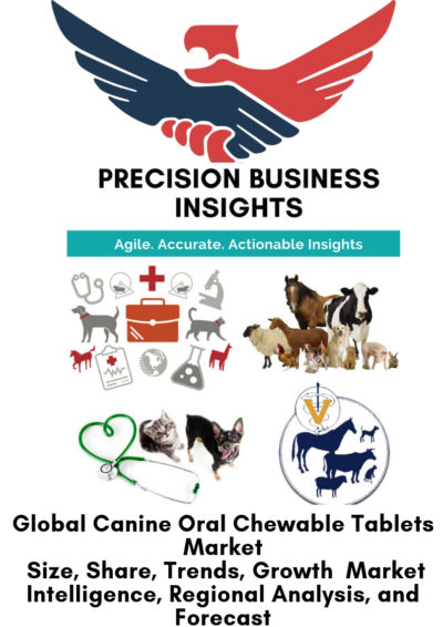 Canine Oral Chewable Tablets Market