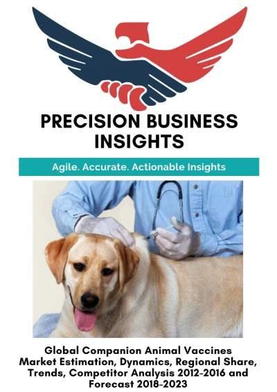 Companion-Animal-Vaccines-Market