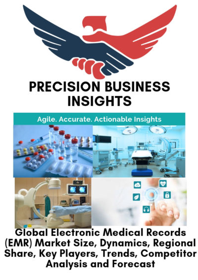 Electronic Medical Records (EMR) Market
