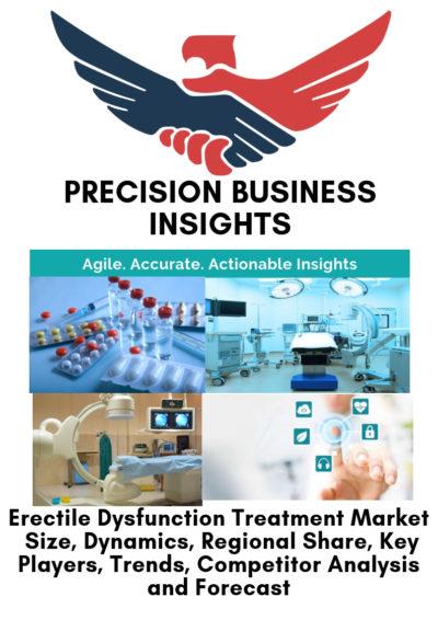Erectile Dysfunction Treatment Market