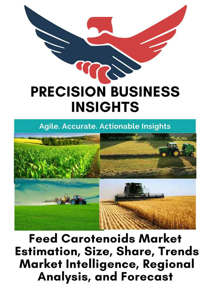 Feed Carotenoids Market