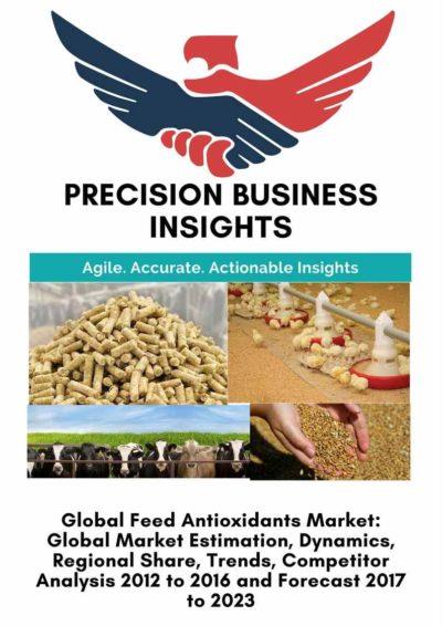 Feed Antioxidants Market