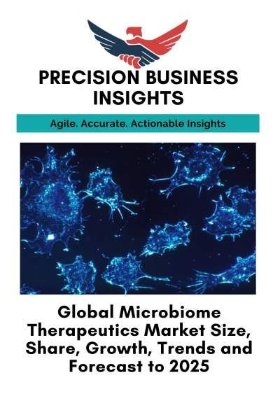 Global Microbiome Therapeutics Market