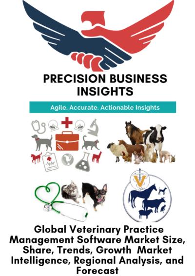 Global Veterinary Practice Management Software Market
