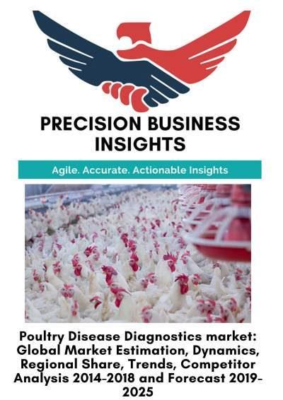 Poultry Disease Diagnostics market
