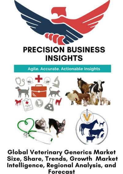 Veterinary Generics Market