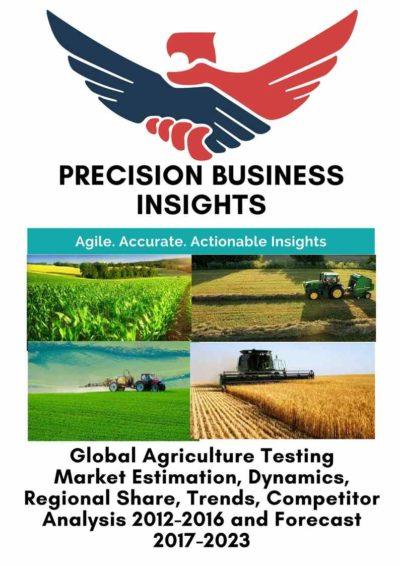 Agriculture Testing Market