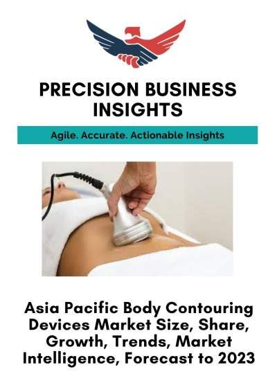 Asia Pacific Body Contouring Devices Market