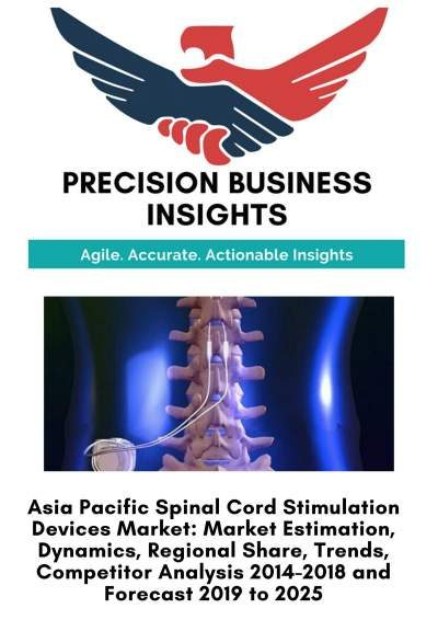 Asia Pacific Spinal Cord Stimulation Devices Market