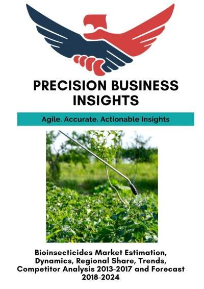 Bioinsecticides-Market