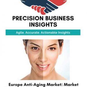 Europe Anti-Aging Market