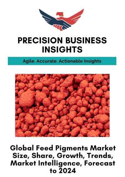 feed-pigments-market