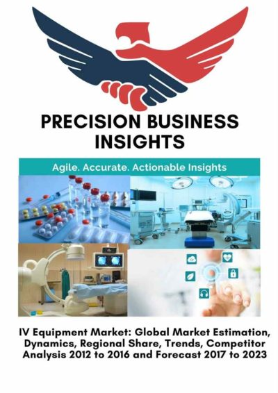 IV Equipment Market