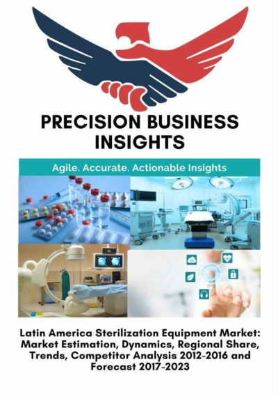 Latin America Sterilization Equipment Market