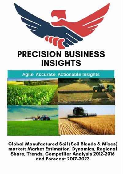 Manufactured Soil (Soil Blends and Mixes) Market