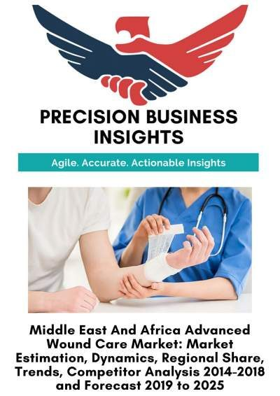 Middle East And Africa Advanced Wound Care Market