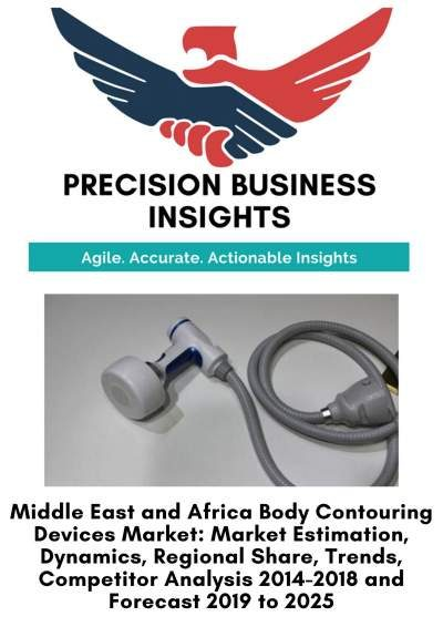 Middle East and Africa Body Contouring Devices Market