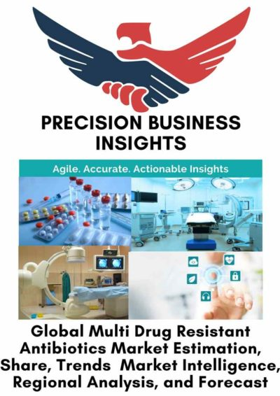 Multi Drug Resistant Antibiotics Market