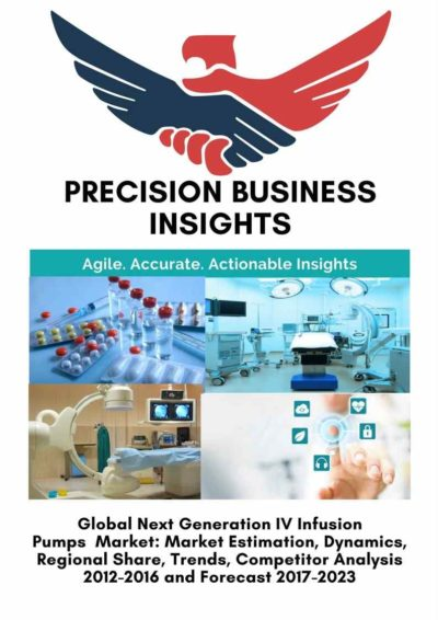 Next Generation IV Infusion Pumps Market