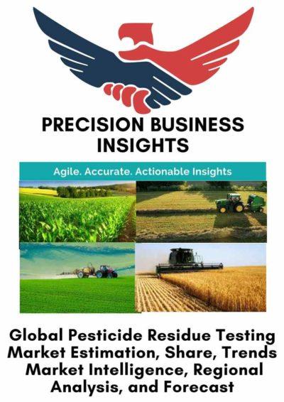Pesticide Residue Testing Market