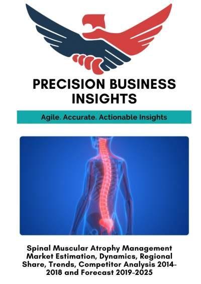 Spinal-Muscular-Atrophy-Management-Market
