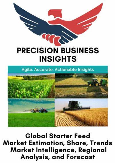 Starter Feed Market