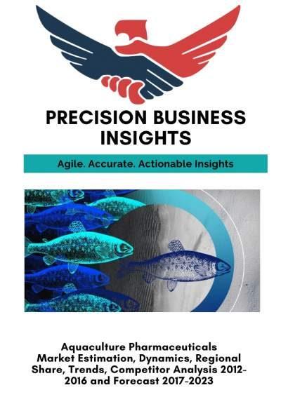 Aquaculture-Pharmaceuticals-Market