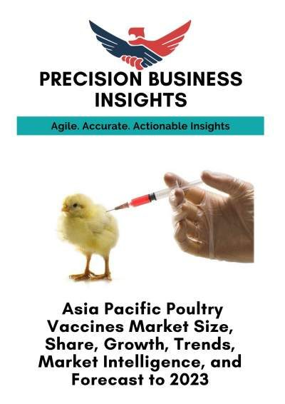 Asia Pacific Poultry Vaccines Market