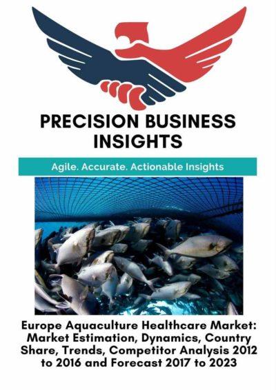Europe Aquaculture Healthcare Market