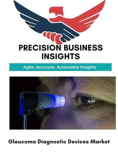 Glaucoma Diagnostic Devices Market