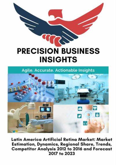 Latin America Artificial Retina Market