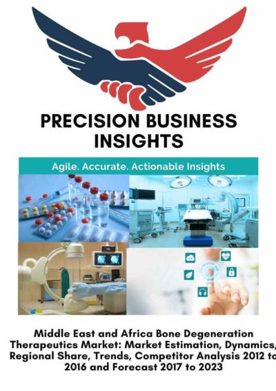 Middle East and Africa Bone Degeneration Therapeutics Market