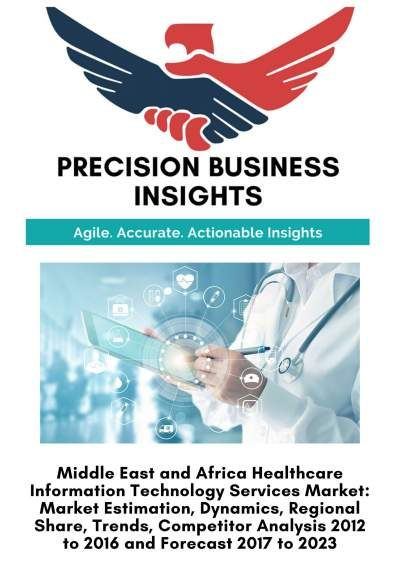 Middle East and Africa Healthcare Information Technology Services Market