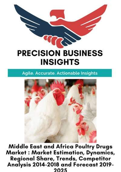 Middle East and Africa Poultry Drugs Market