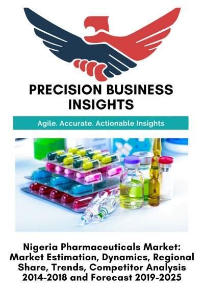 Nigeria Pharmaceuticals Market