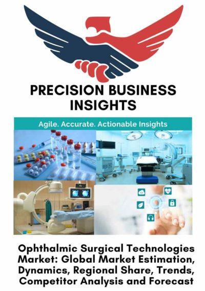 Ophthalmic Surgical Technologies Market