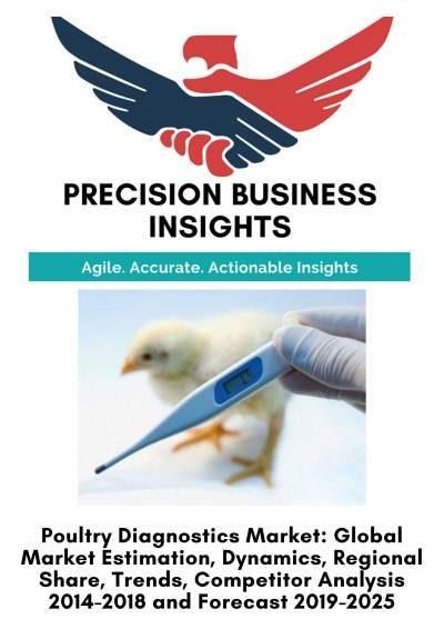 poultry diagnostics