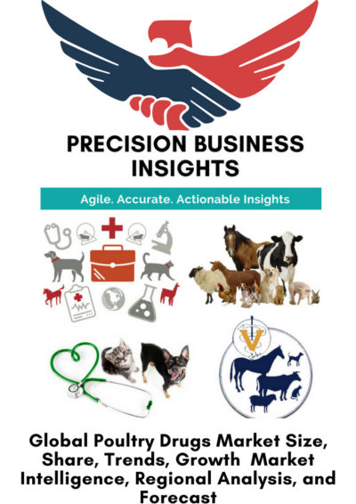 Poultry Drugs Market