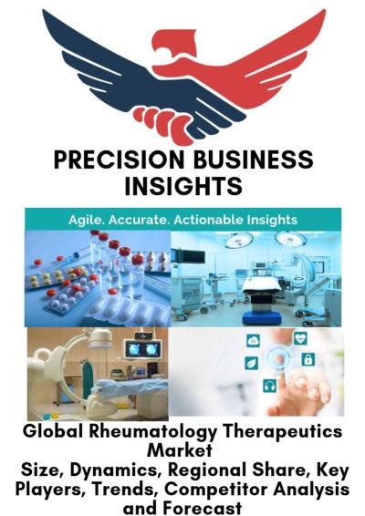 Rheumatology Therapeutics Market