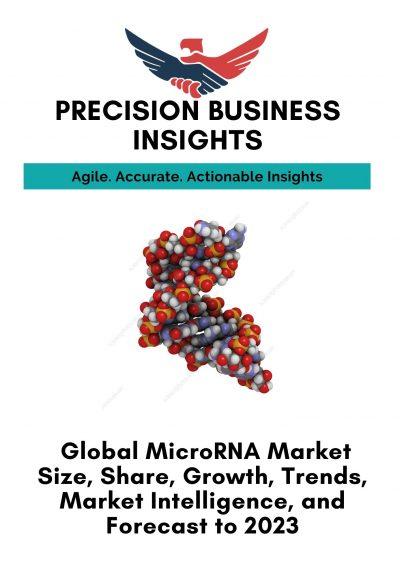 microRNA-market