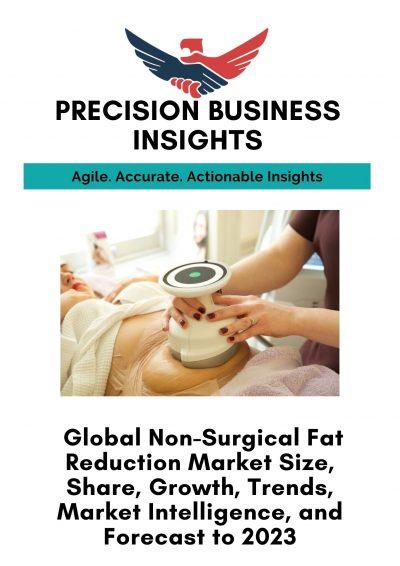 Non-surgical-fat-reduction-market