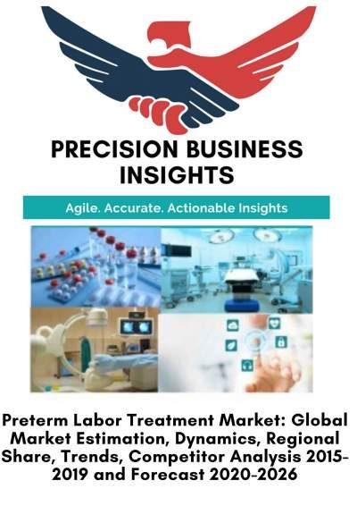 Preterm Labor Treatment Market