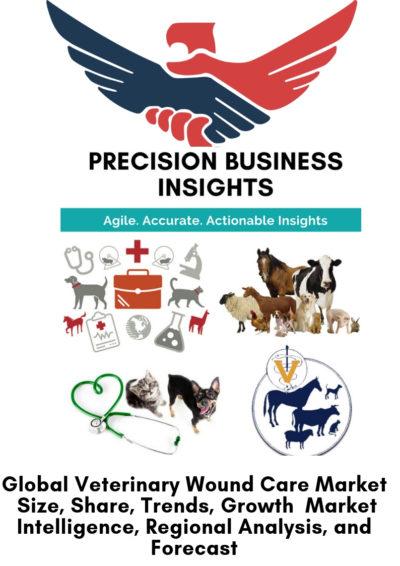 Veterinary Wound Care Market