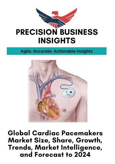 global-cardiac-pacemakers-market
