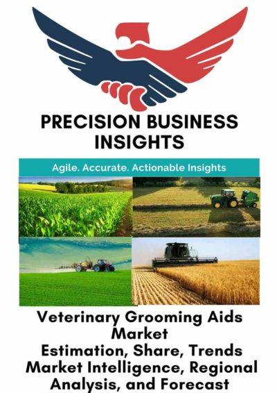 Veterinary Grooming Aids Market