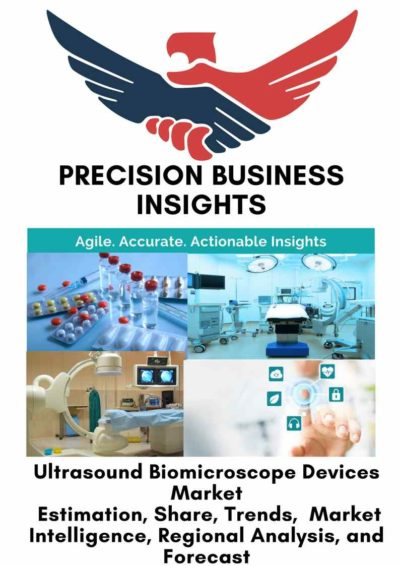 Ultrasound Biomicroscope Devices Market