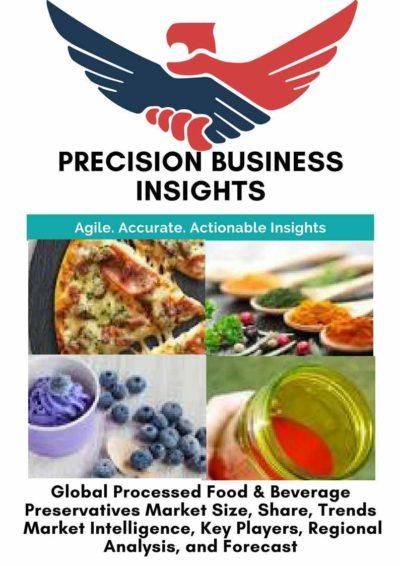 Processed Food & Beverage Preservatives Market