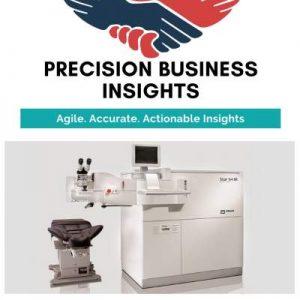 Refractive Laser Devices Market